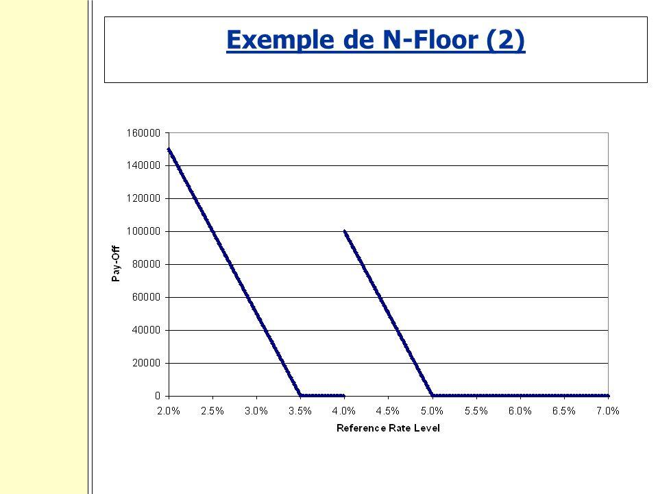 Exemple de N-Floor (2) :