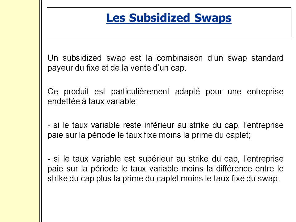 Les Subsidized Swaps Un subsidized swap est la combinaison d'un swap standard payeur du fixe et de la vente d'un cap.