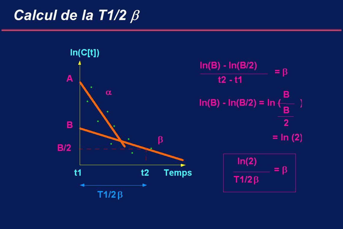 Calcul de la T1/2 