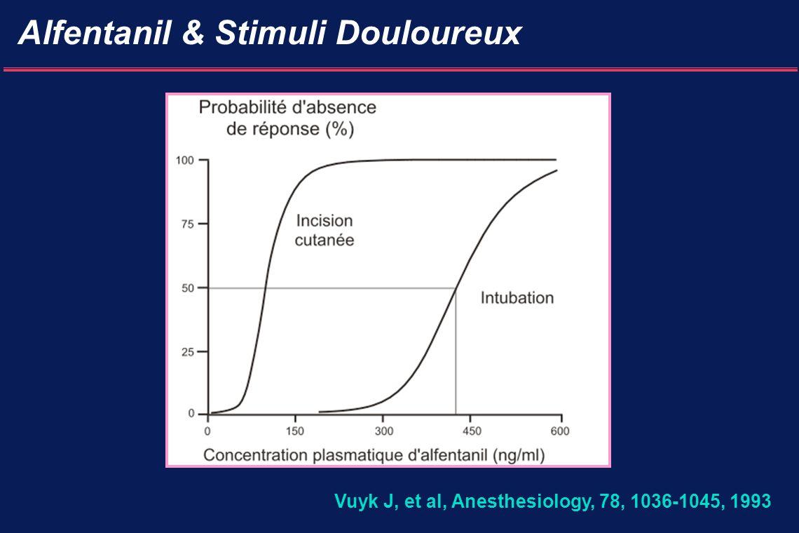 Alfentanil & Stimuli Douloureux