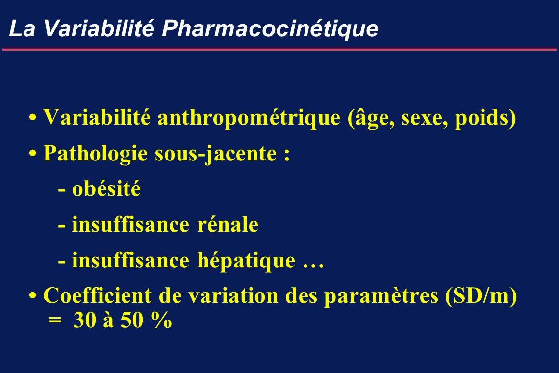 La Variabilité Pharmacocinétique