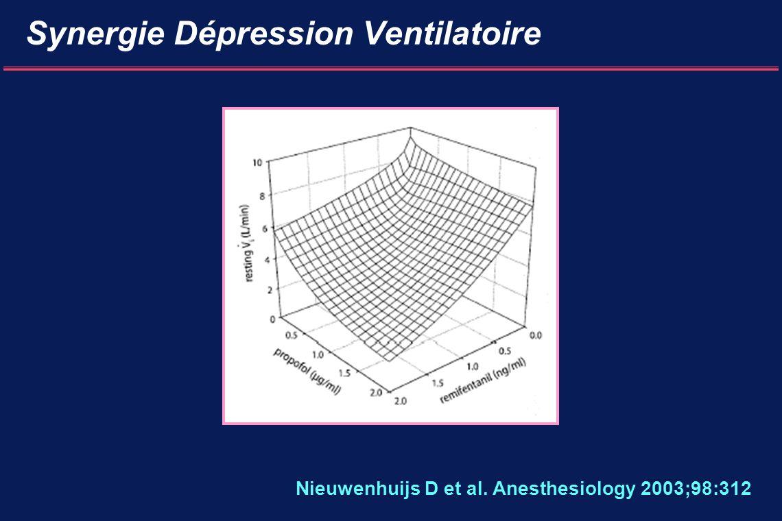 Synergie Dépression Ventilatoire