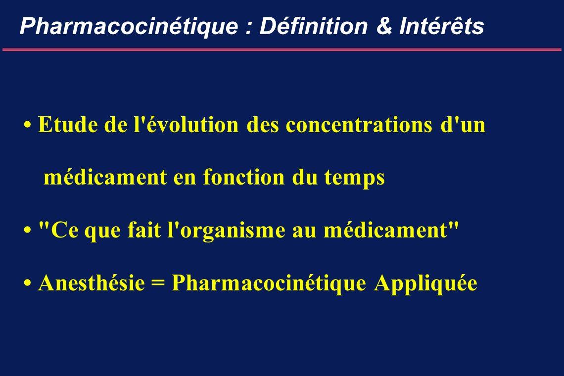 Pharmacocinétique : Définition & Intérêts