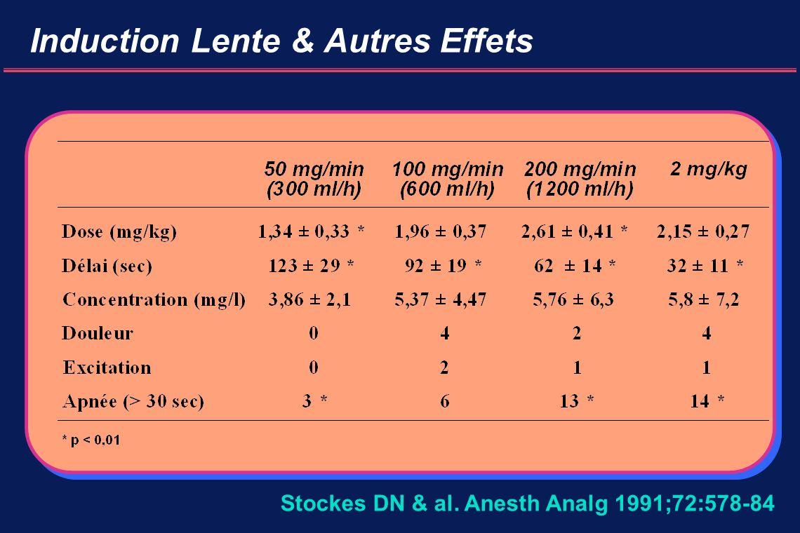 Induction Lente & Autres Effets