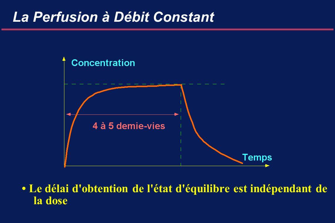 La Perfusion à Débit Constant