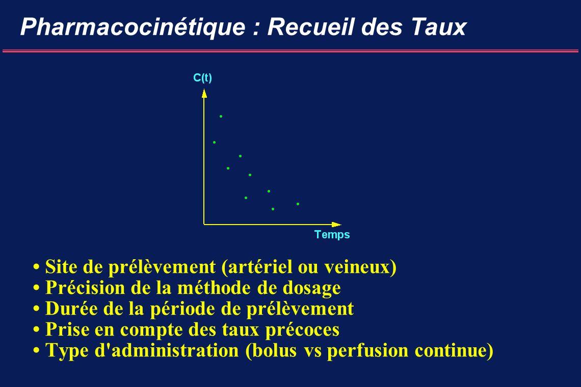 Pharmacocinétique : Recueil des Taux
