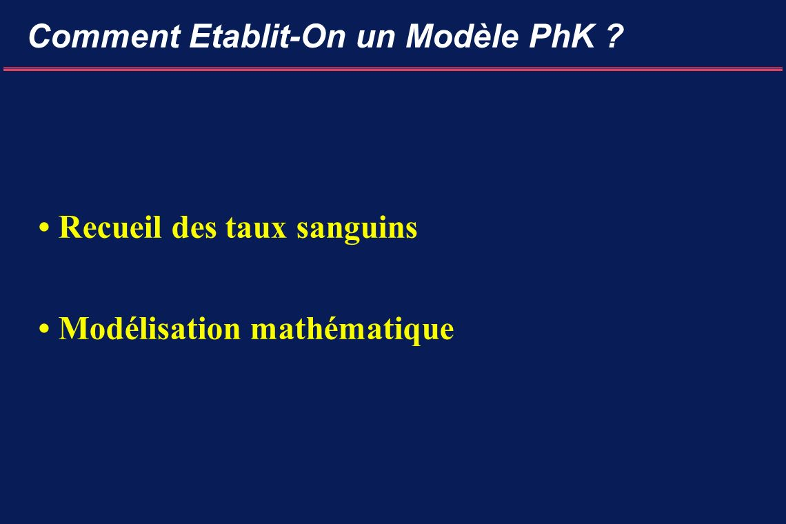 Comment Etablit-On un Modèle PhK