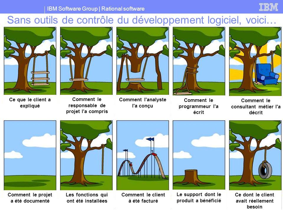 Sans outils de contrôle du développement logiciel, voici…