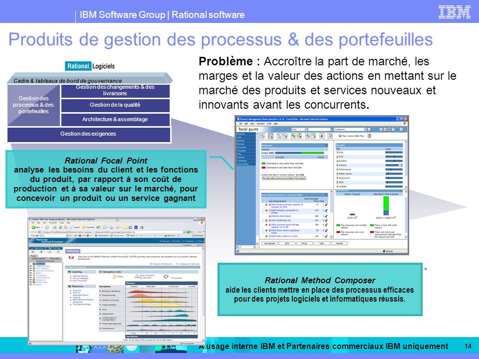 Produits de gestion des processus & des portefeuilles