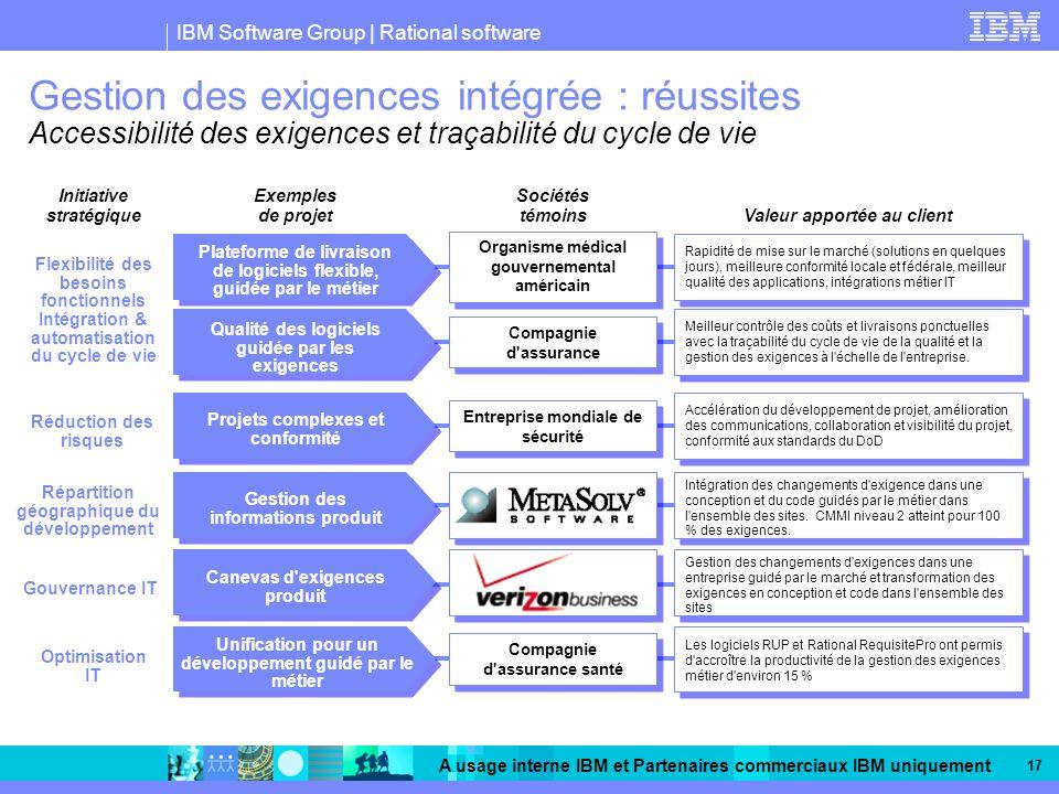 Gestion des exigences intégrée : réussites Accessibilité des exigences et traçabilité du cycle de vie