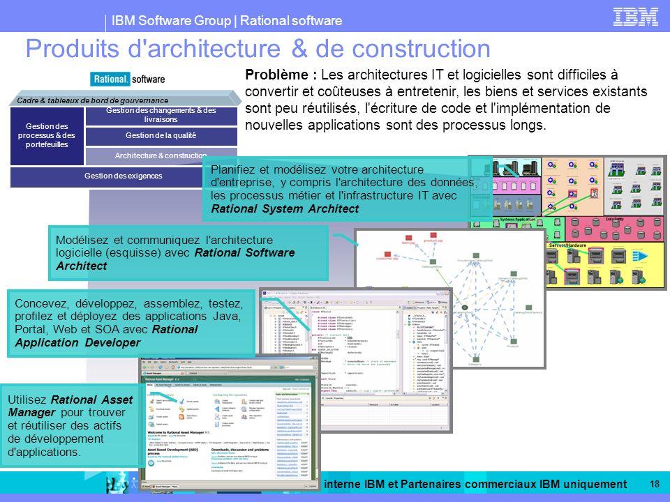 Produits d architecture & de construction