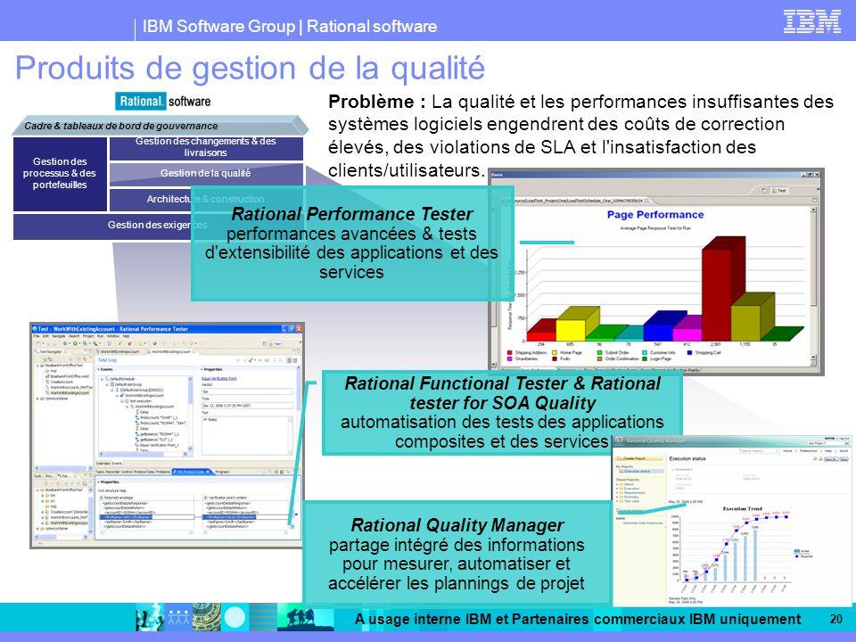 Produits de gestion de la qualité
