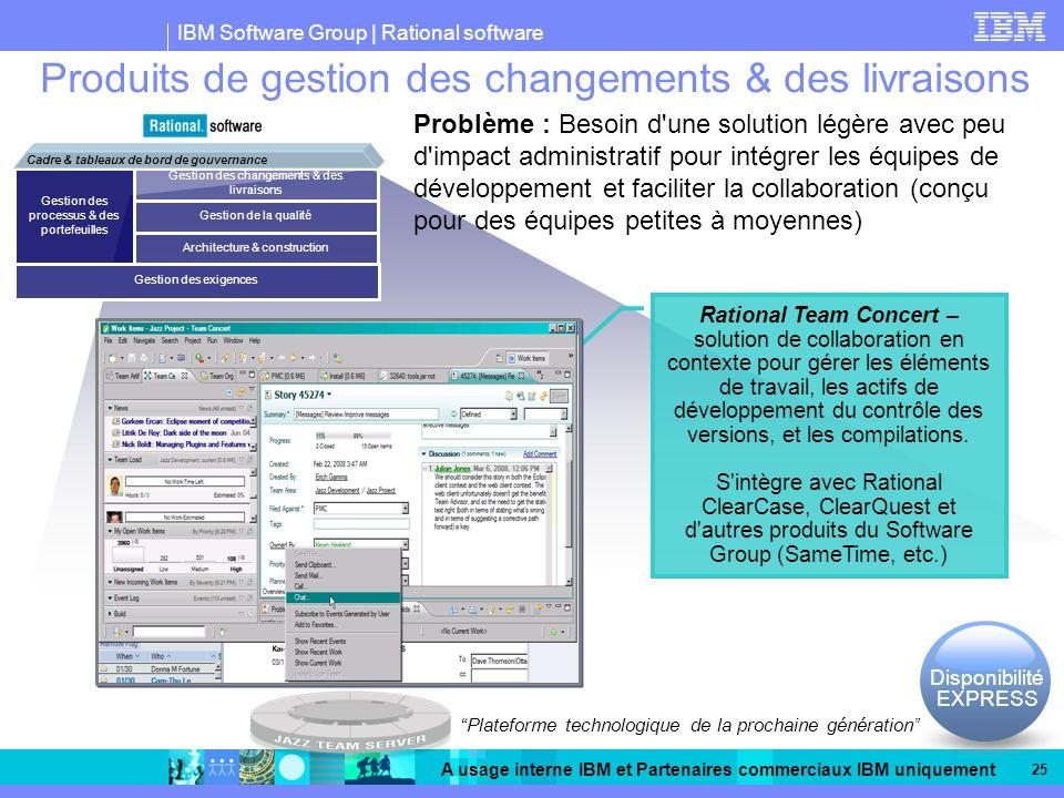 Produits de gestion des changements & des livraisons