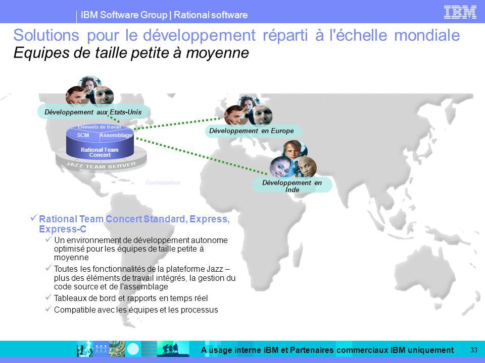 Développement aux Etats-Unis Développement en Europe
