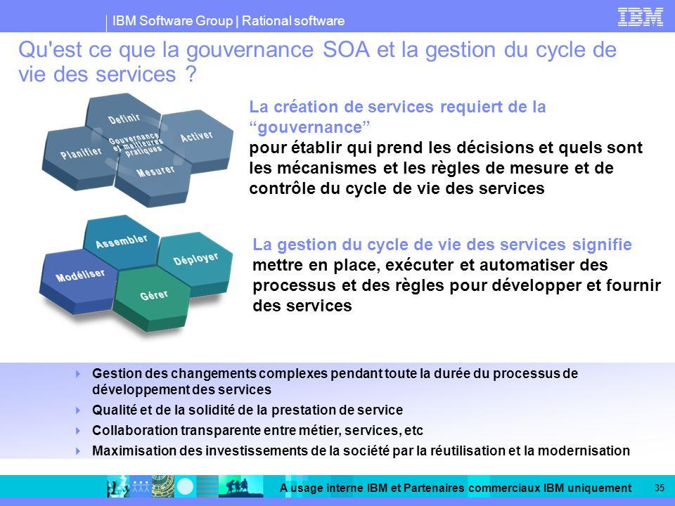 Qu est ce que la gouvernance SOA et la gestion du cycle de vie des services