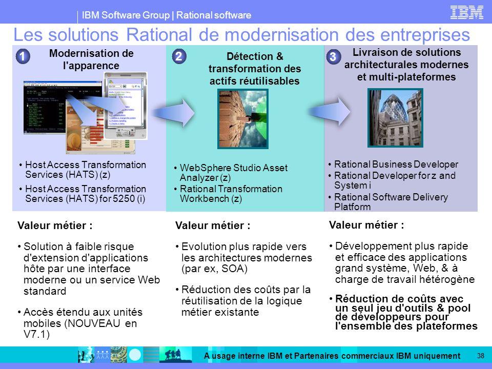 Les solutions Rational de modernisation des entreprises