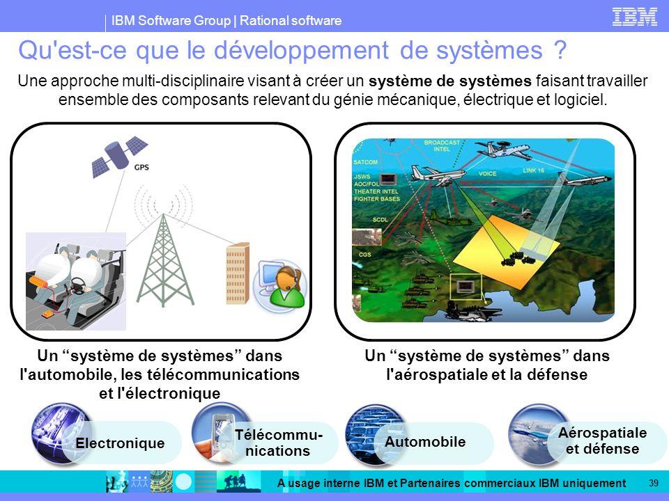 Qu est-ce que le développement de systèmes