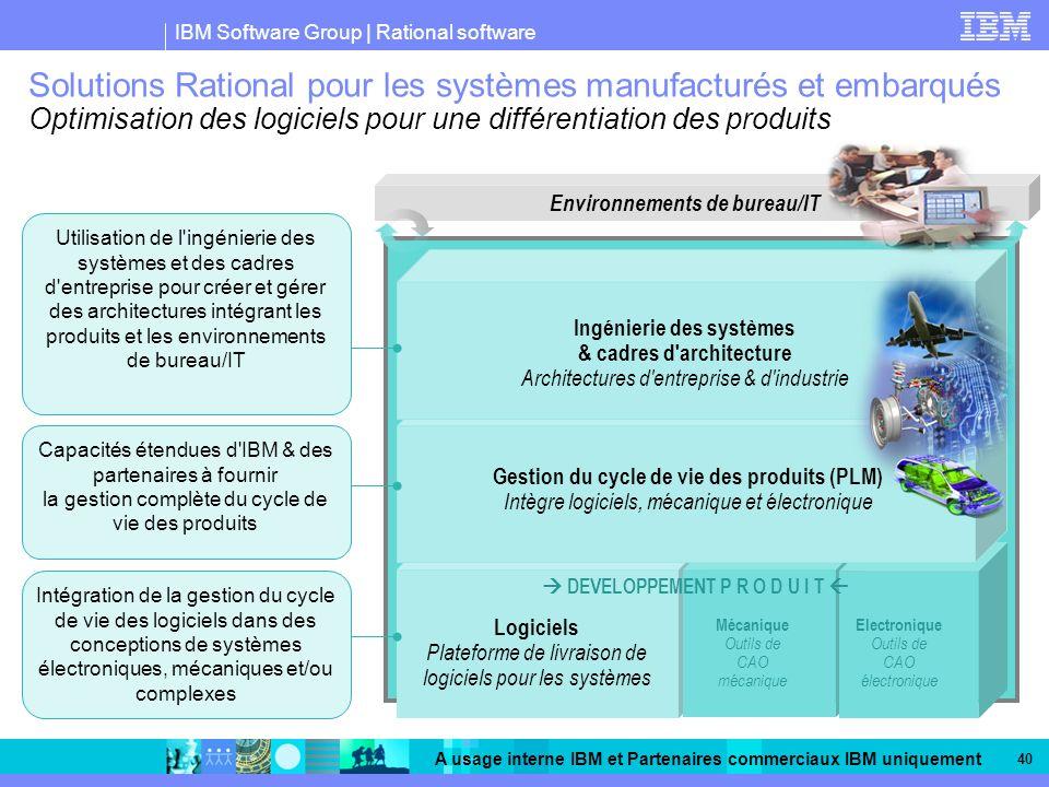 Solutions Rational pour les systèmes manufacturés et embarqués Optimisation des logiciels pour une différentiation des produits