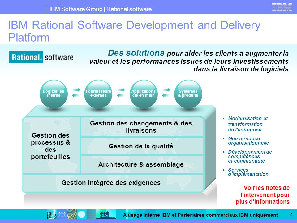 IBM Rational Software Development and Delivery Platform