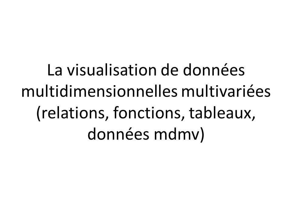 La visualisation de données multidimensionnelles multivariées (relations, fonctions, tableaux, données mdmv)
