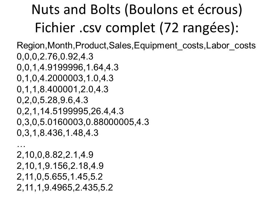 Nuts and Bolts (Boulons et écrous) Fichier .csv complet (72 rangées):