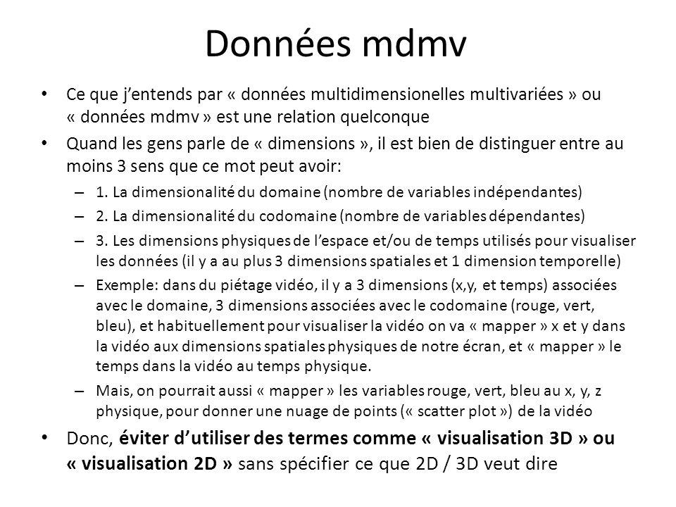Données mdmv Ce que j'entends par « données multidimensionelles multivariées » ou « données mdmv » est une relation quelconque.