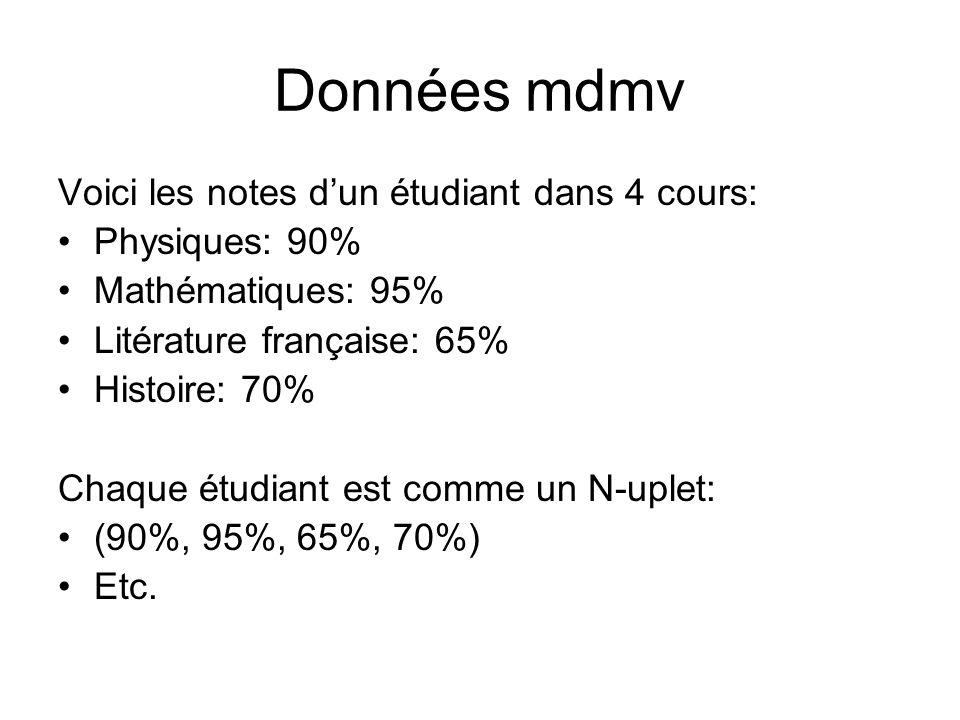 Données mdmv Voici les notes d'un étudiant dans 4 cours: