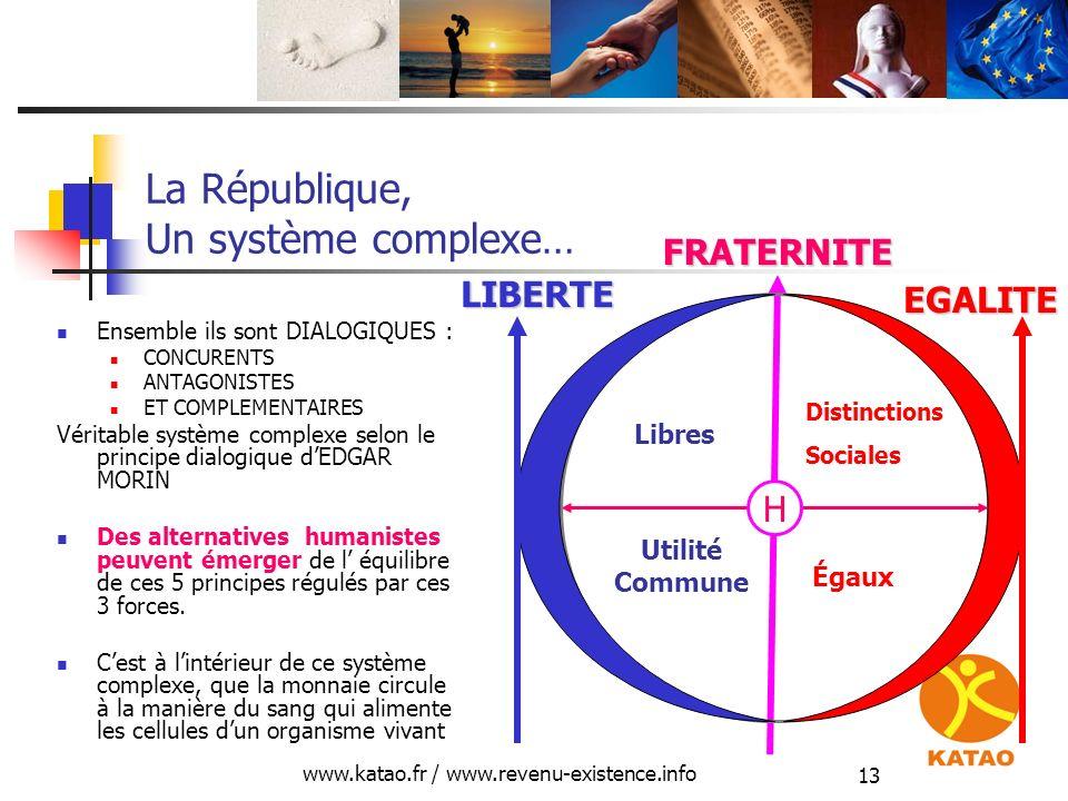 La République, Un système complexe…