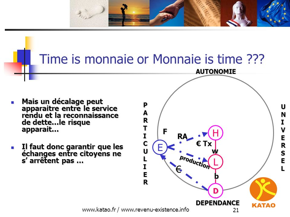 Time is monnaie or Monnaie is time