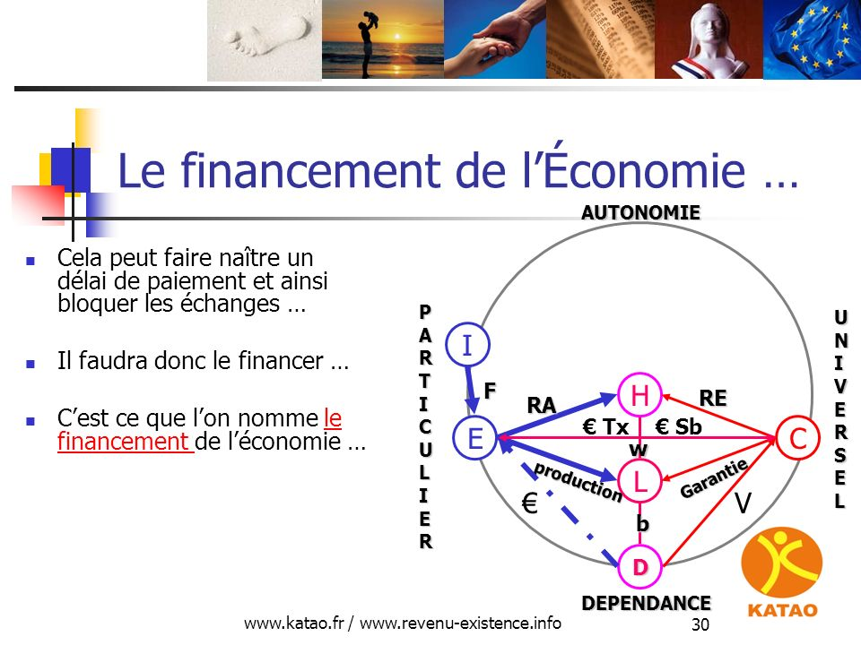 Le financement de l'Économie …