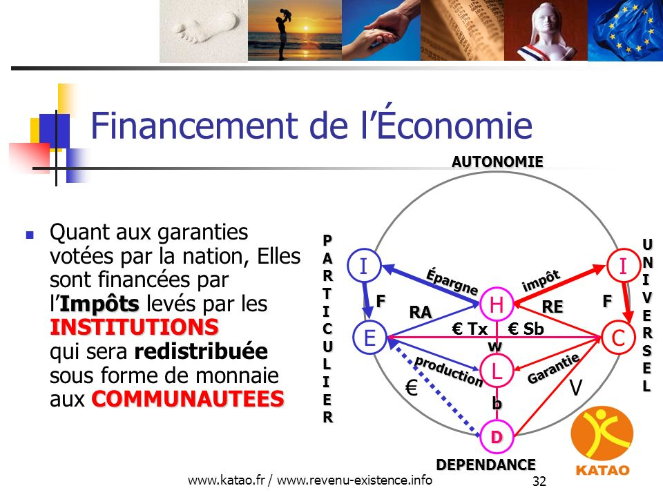Financement de l'Économie