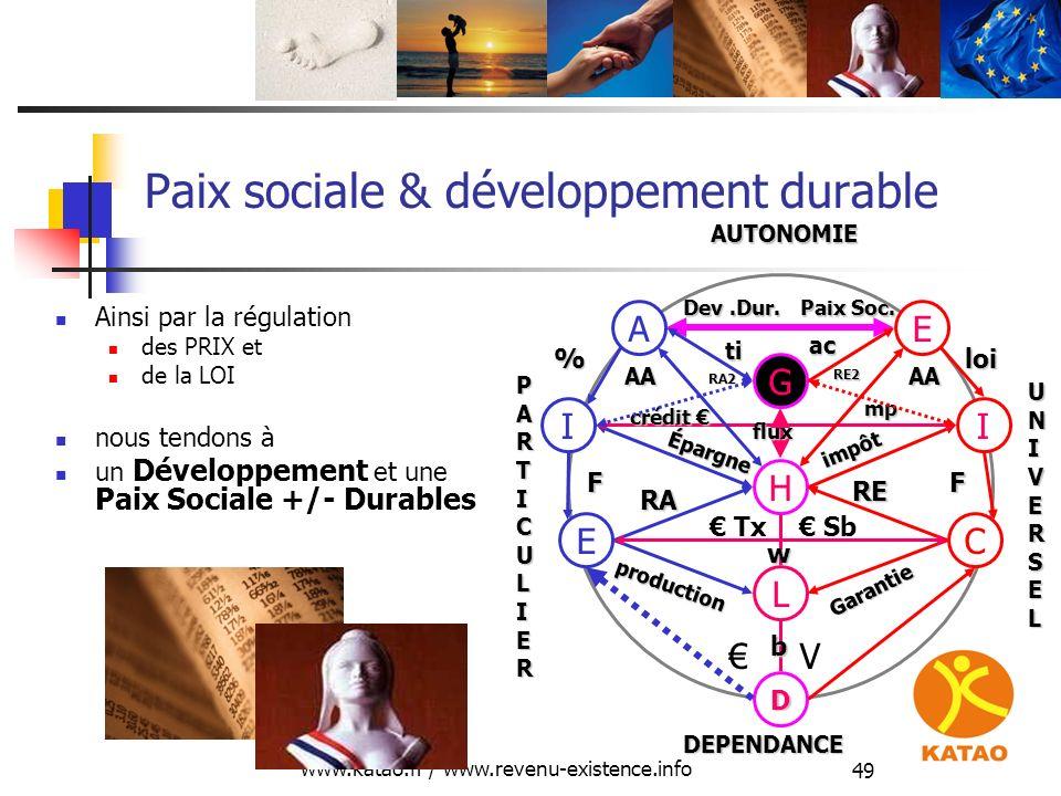 Paix sociale & développement durable