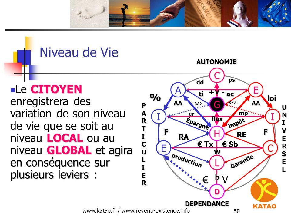 www.katao.fr / www.revenu-existence.info