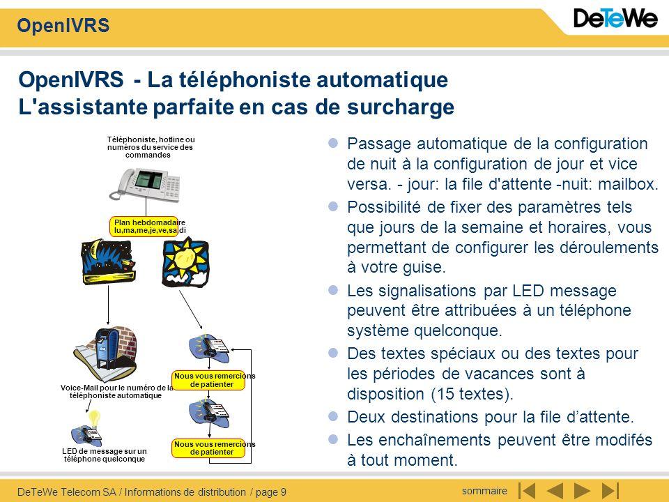 OpenIVRS - La téléphoniste automatique L assistante parfaite en cas de surcharge