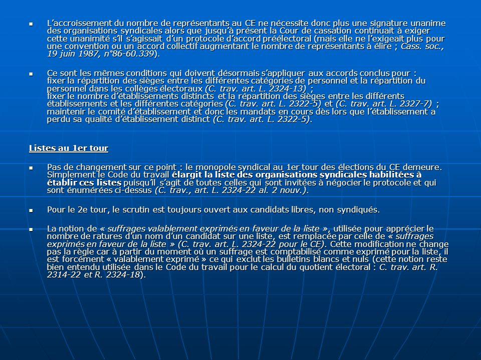 L'accroissement du nombre de représentants au CE ne nécessite donc plus une signature unanime des organisations syndicales alors que jusqu'à présent la Cour de cassation continuait à exiger cette unanimité s'il s'agissait d'un protocole d'accord préélectoral (mais elle ne l'exigeait plus pour une convention ou un accord collectif augmentant le nombre de représentants à élire ; Cass. soc., 19 juin 1987, n°86-60.339).