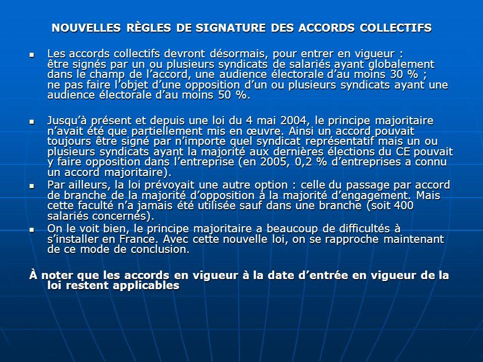 NOUVELLES RÈGLES DE SIGNATURE DES ACCORDS COLLECTIFS