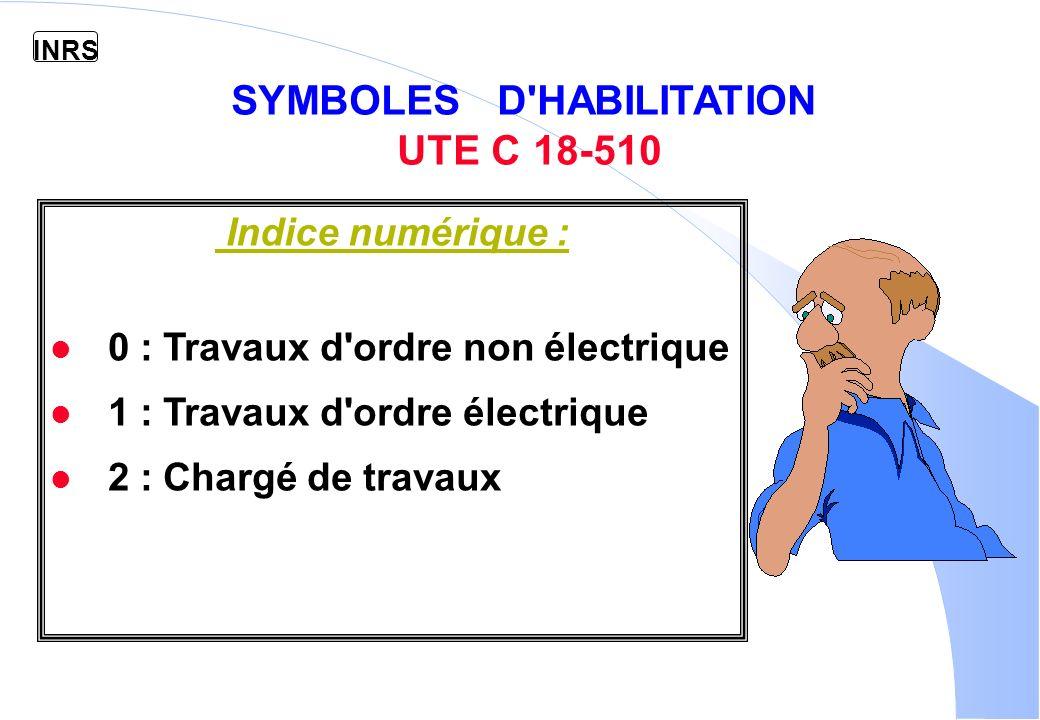 SYMBOLES D HABILITATION UTE C 18-510