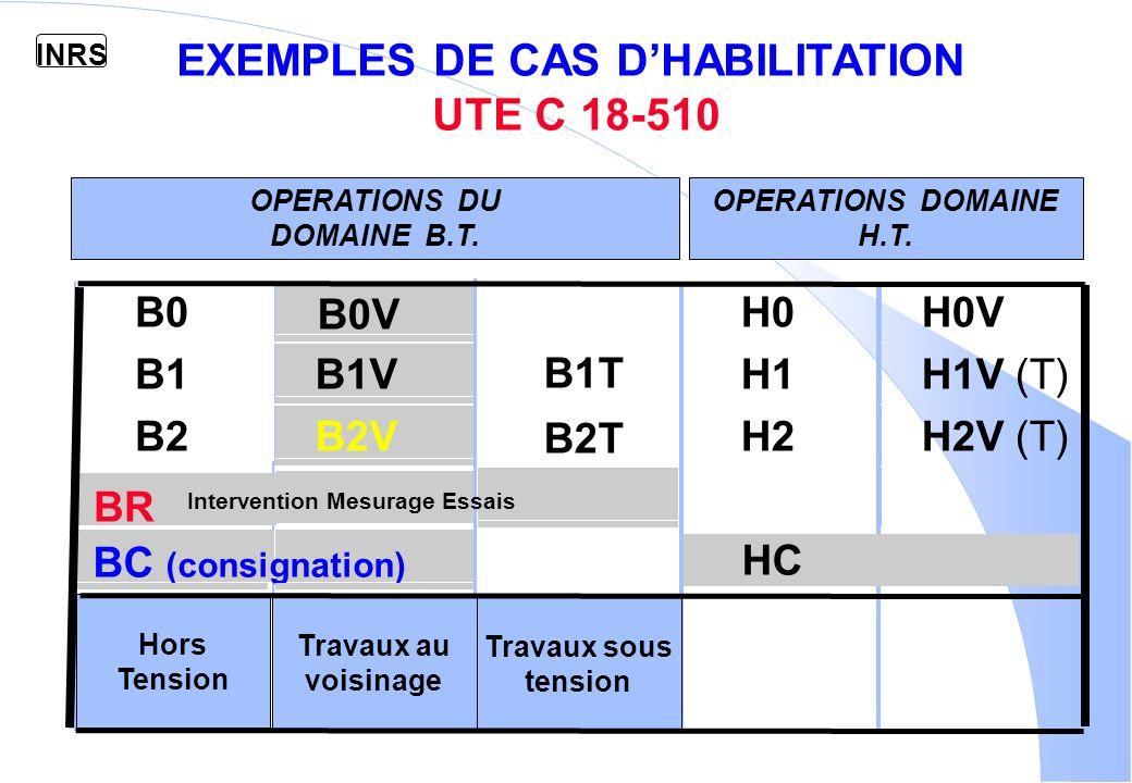 EXEMPLES DE CAS D'HABILITATION UTE C 18-510
