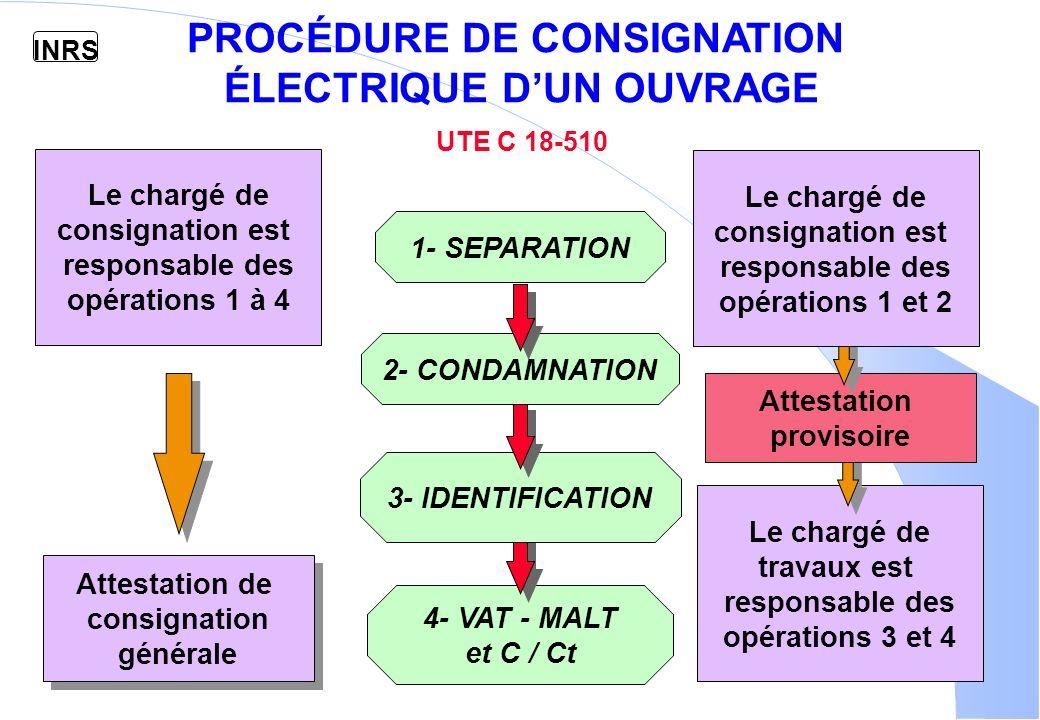 PROCÉDURE DE CONSIGNATION ÉLECTRIQUE D'UN OUVRAGE UTE C 18-510