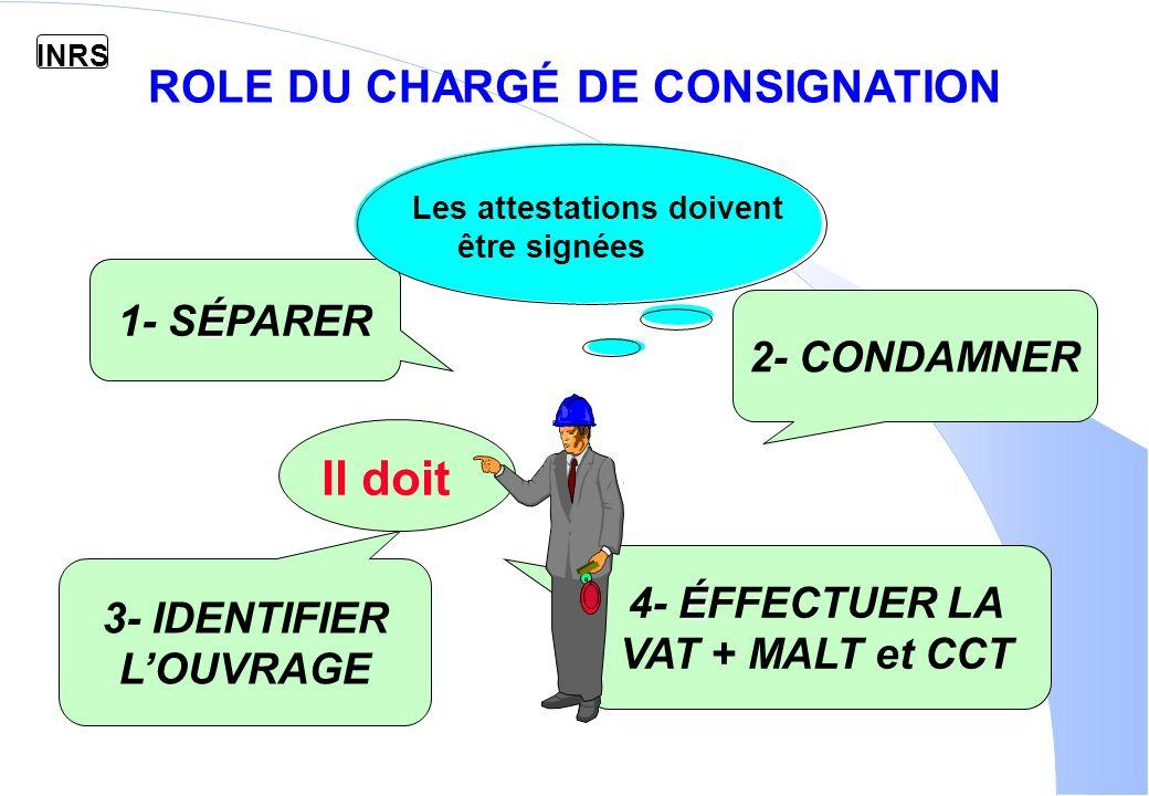 ROLE DU CHARGÉ DE CONSIGNATION
