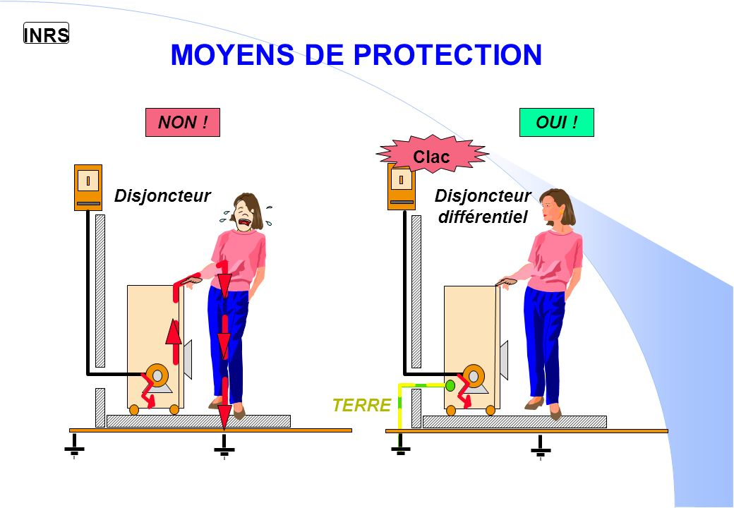 MOYENS DE PROTECTION NON ! OUI ! Clac Disjoncteur Disjoncteur