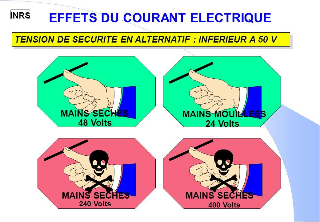 EFFETS DU COURANT ELECTRIQUE