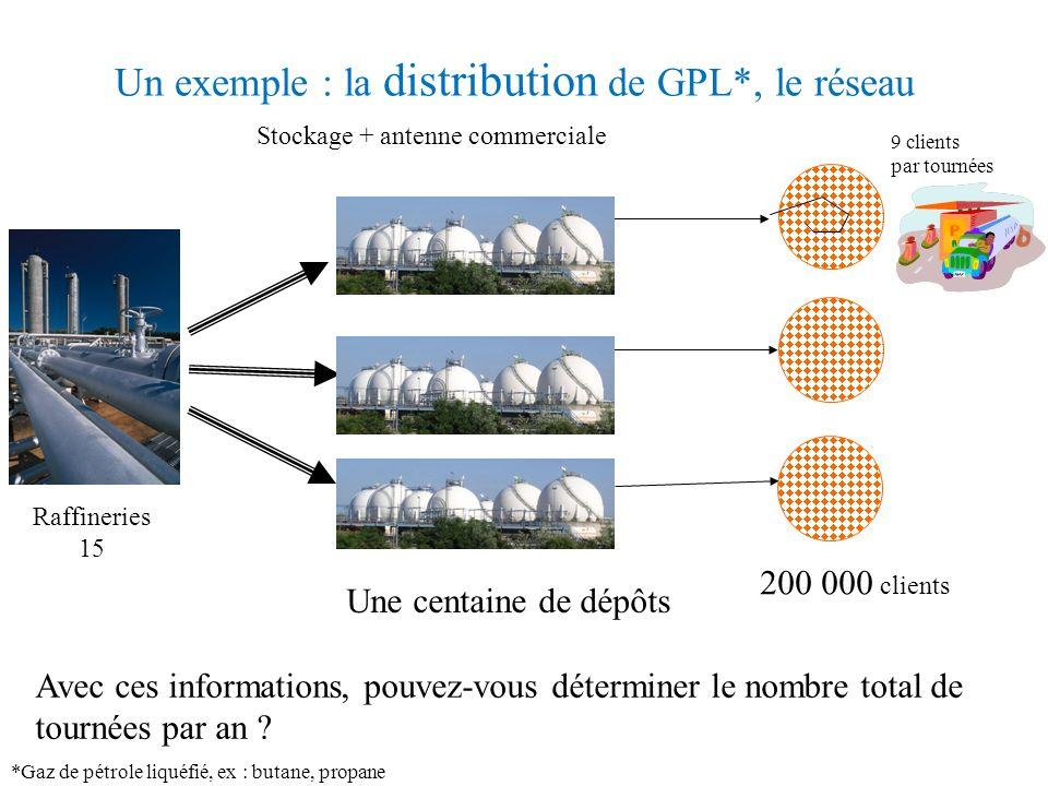 Un exemple : la distribution de GPL*, le réseau
