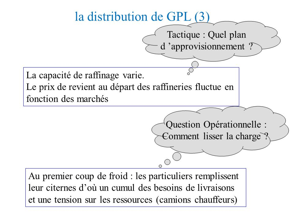 la distribution de GPL (3)