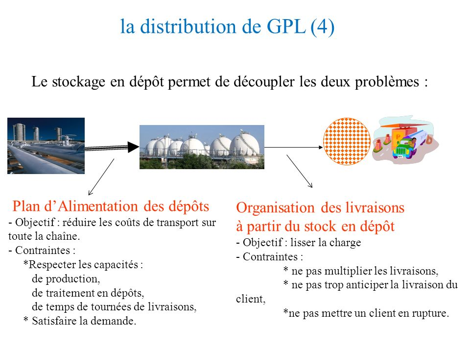 la distribution de GPL (4)