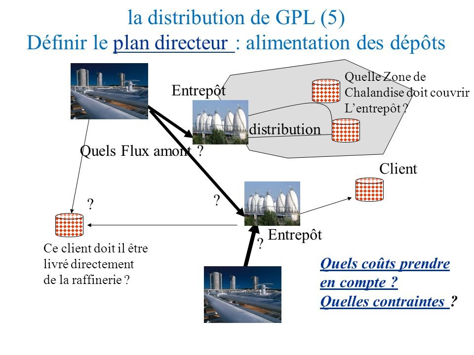 la distribution de GPL (5) Définir le plan directeur : alimentation des dépôts