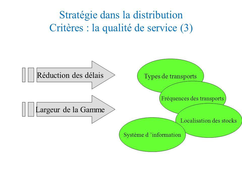 Stratégie dans la distribution Critères : la qualité de service (3)