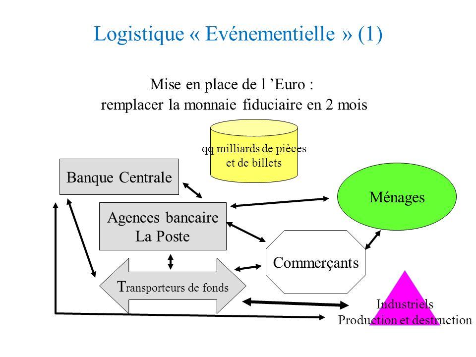 Logistique « Evénementielle » (1)