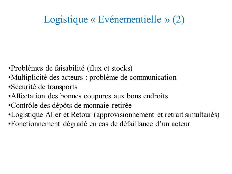 Logistique « Evénementielle » (2)
