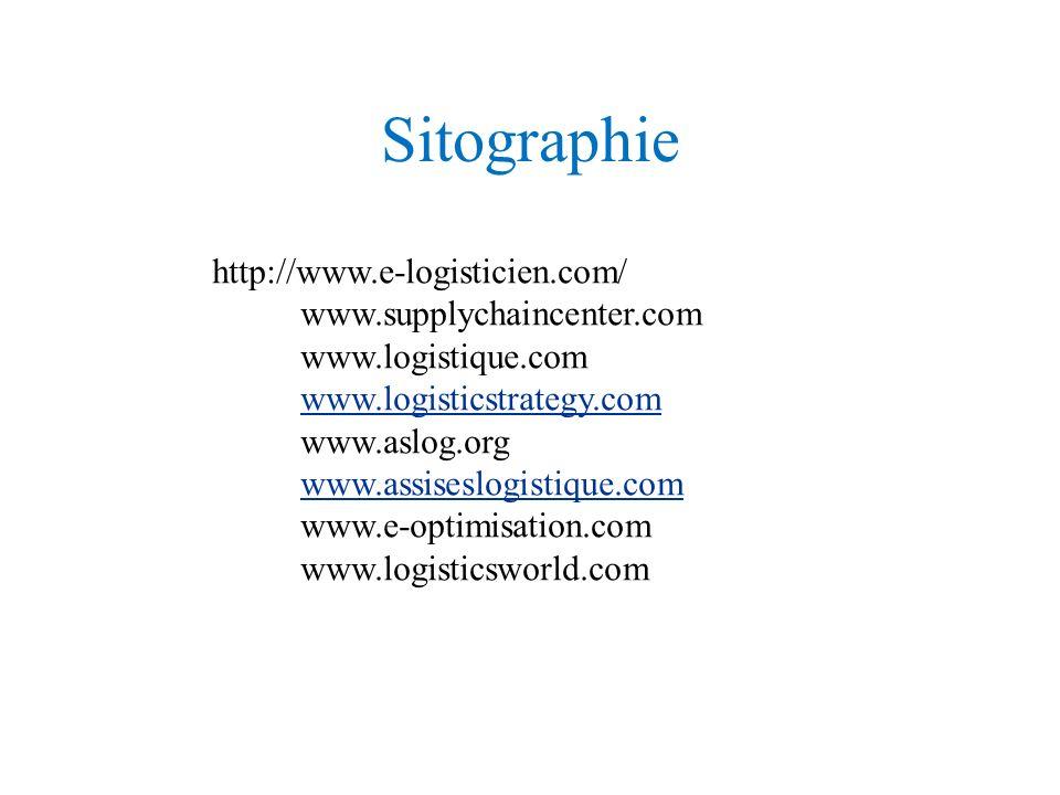Sitographie http://www.e-logisticien.com/ www.supplychaincenter.com